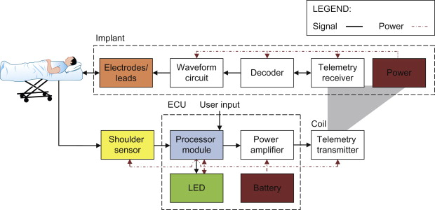 Processor Module An Overview ScienceDirect Topics