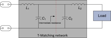 Matching Circuit - an overview | ScienceDirect Topics