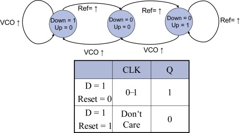 Phase Difference - an overview | ScienceDirect Topics