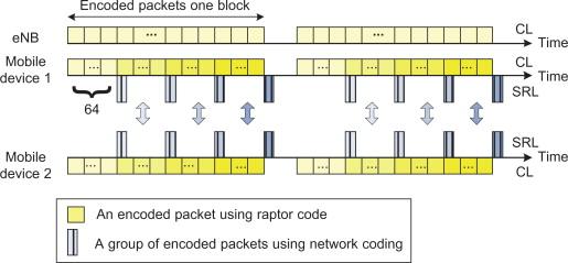 Packet Exchange - an overview   ScienceDirect Topics