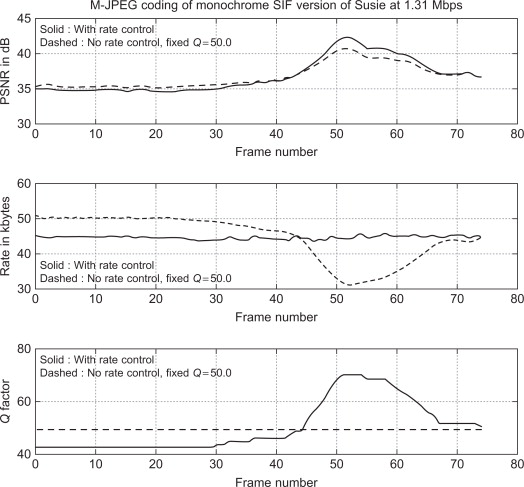Huffman Table - an overview | ScienceDirect Topics