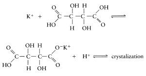 ksp of potassium hydrogen tartrate