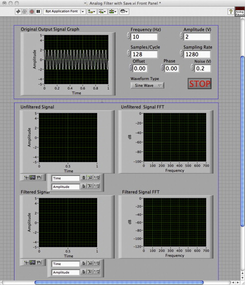 Analog Input Channel - an overview | ScienceDirect Topics
