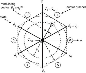 inverters sciencedirect Split Phase Transformer Sizing download full size image