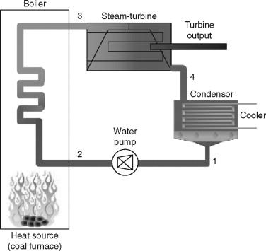 Energy Sources - ScienceDirect