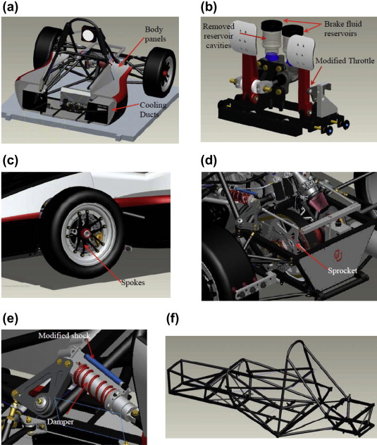 Steering Knuckle - an overview | ScienceDirect Topics