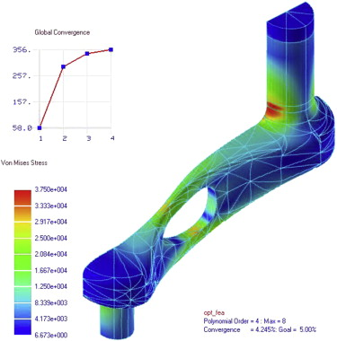 Shape Optimisation An Overview Sciencedirect Topics