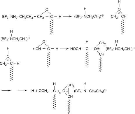 Epoxy Prepolymer - an overview | ScienceDirect Topics