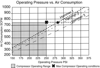 Air Consumption - an overview   ScienceDirect Topics