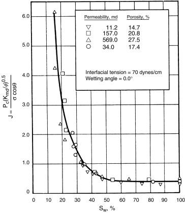 Reservoir Engineering - ScienceDirect