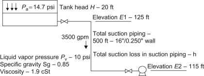 net positive suction head - an overview | ScienceDirect Topics