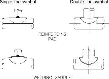 Reinforcing Pad - an overview | ScienceDirect Topics