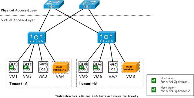 3com port devices driver download windows 7