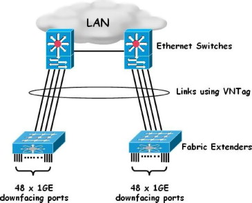 Ethernet Frame - an overview | ScienceDirect Topics