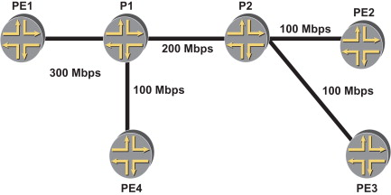 Broadcast Traffic - an overview | ScienceDirect Topics