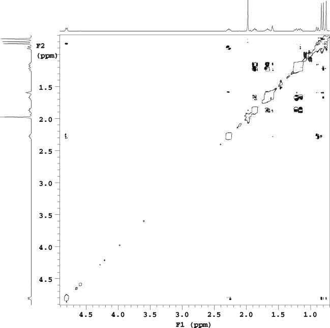 nmr spectra of ethyl acetate