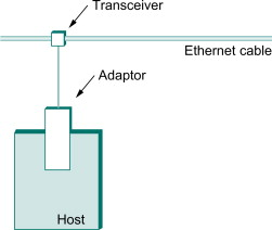 Ethernet Segment - an overview | ScienceDirect Topics