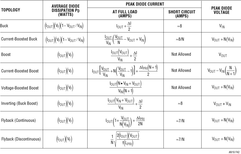 Output Diode - an overview | ScienceDirect Topics