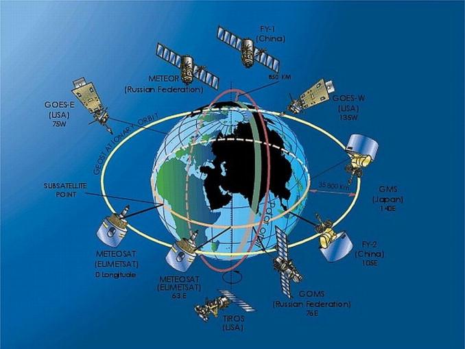 Geostationary Satellite - an overview | ScienceDirect Topics on satellite geostationary orbit, satellite beta angle, satellite tracking, satellite motion, satellite remote sensing, satellite nasa, satellite saturn, satellite telescope,