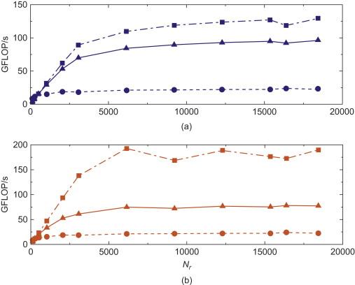 Theoretical Peak - an overview | ScienceDirect Topics