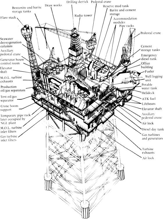 Shrapnel - an overview | ScienceDirect Topics