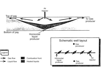 Schematic Diagrams - an overview | ScienceDirect Topics on