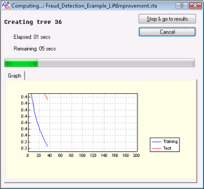 boosted tree - an overview | ScienceDirect Topics