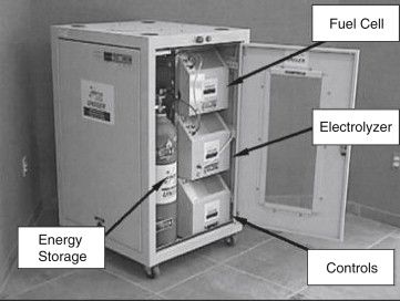 Back-up Power - an overview | ScienceDirect Topics