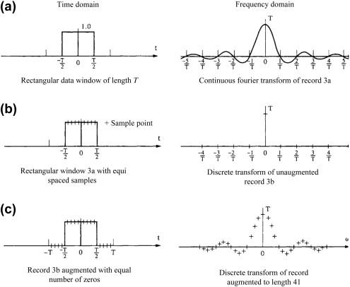 spectral peak - an overview   ScienceDirect Topics