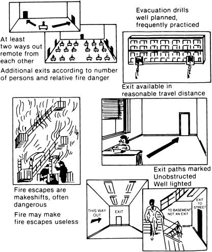 Evacuation Plan - an overview | ScienceDirect Topics
