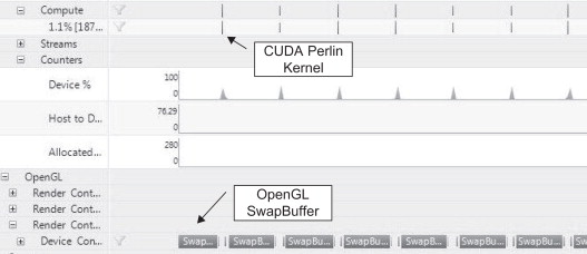 Opengl - an overview | ScienceDirect Topics