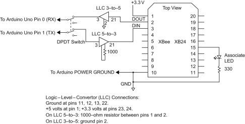 Potentiometers (Resistors) - an overview | ScienceDirect Topics