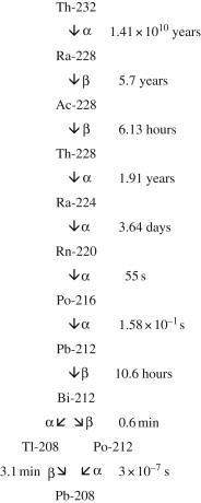 Decay series 238 uranium 21.3 Radioactive
