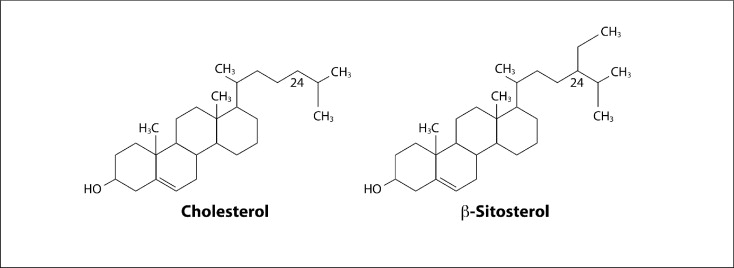beta sitosterol dosage