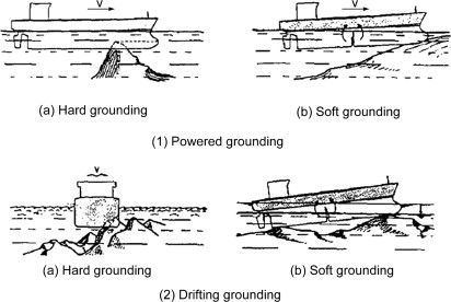 3 s2.0 B9780123944320000159 f15 02 9780123944320 electric grounding an overview sciencedirect topics