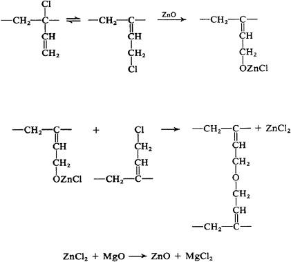 Chloroprene Rubber - an overview | ScienceDirect Topics