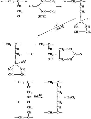 Chloroprene Rubber - an overview   ScienceDirect Topics