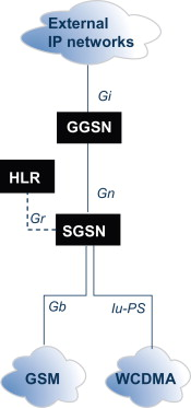 Core Architecture - an overview | ScienceDirect Topics