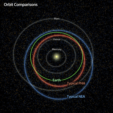 Protoplanets - an overview | ScienceDirect Topics