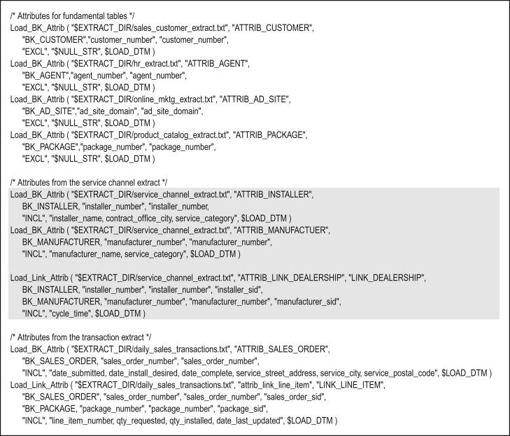 Data Vault Model - an overview | ScienceDirect Topics