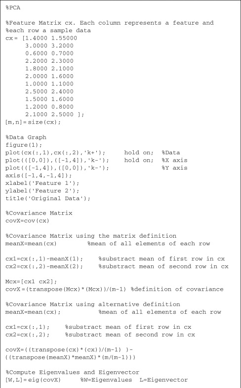 Matlab Function - an overview   ScienceDirect Topics