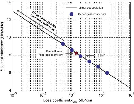 Loss Coefficient - an overview | ScienceDirect Topics