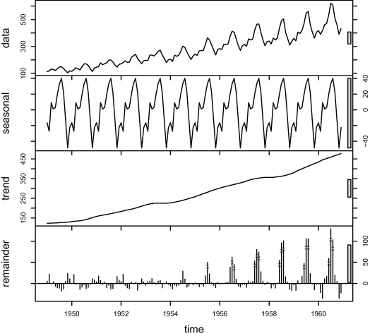 Outlier Detection An Overview ScienceDirect Topics