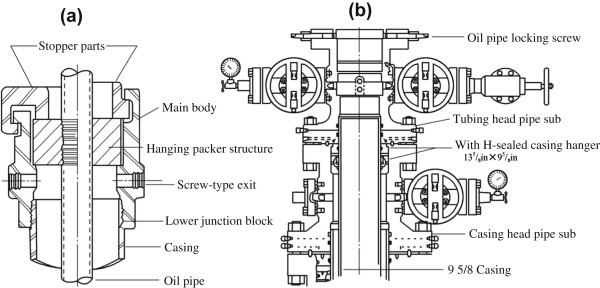 Fixed Offshore Platform - an overview | ScienceDirect Topics
