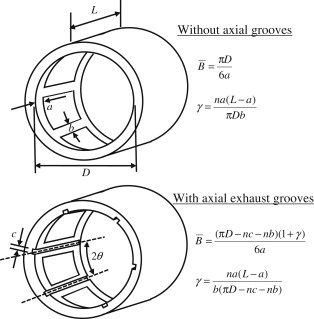 Journal Bearings - an overview | ScienceDirect Topics