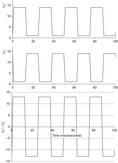 Ultrasonic Applications - an overview | ScienceDirect Topics