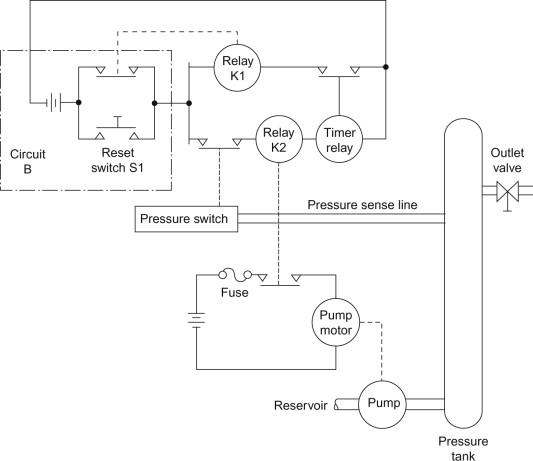 9 5 13 illustrative example: pressure tank system