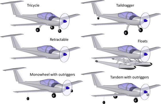 Landing Gear - an overview | ScienceDirect Topics