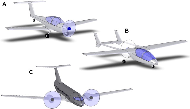 Propellers - an overview | ScienceDirect Topics