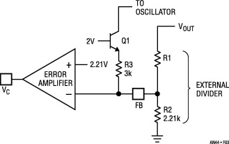 frequency oscillator an overview sciencedirect topicssign in to download full size image